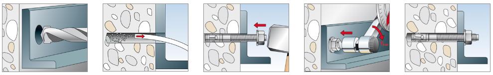 Princíp funkcie / montáž Fischer FBN II